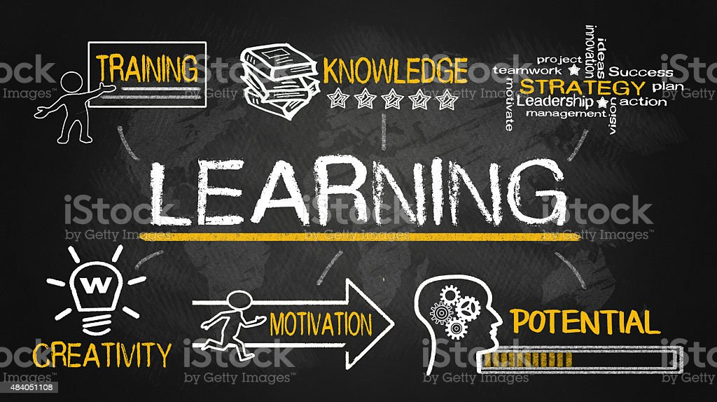 learning concept with education elements stock photo