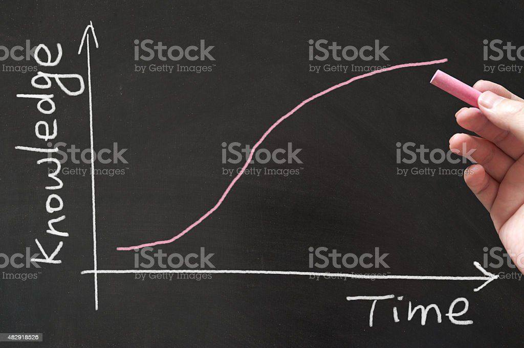 Learning curve stock photo