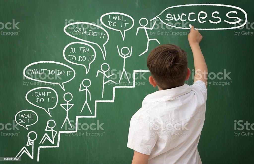 learning motivation stock photo