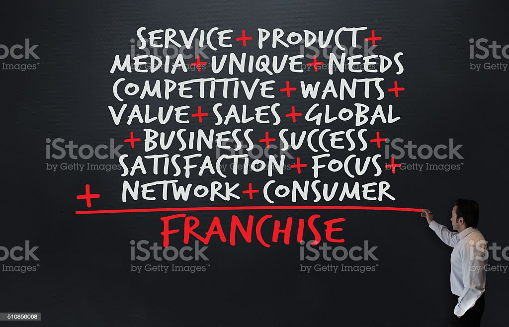 Lesson: Franchise Solution stock photo