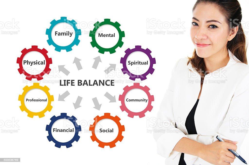 Life balance chart of business concept stock photo
