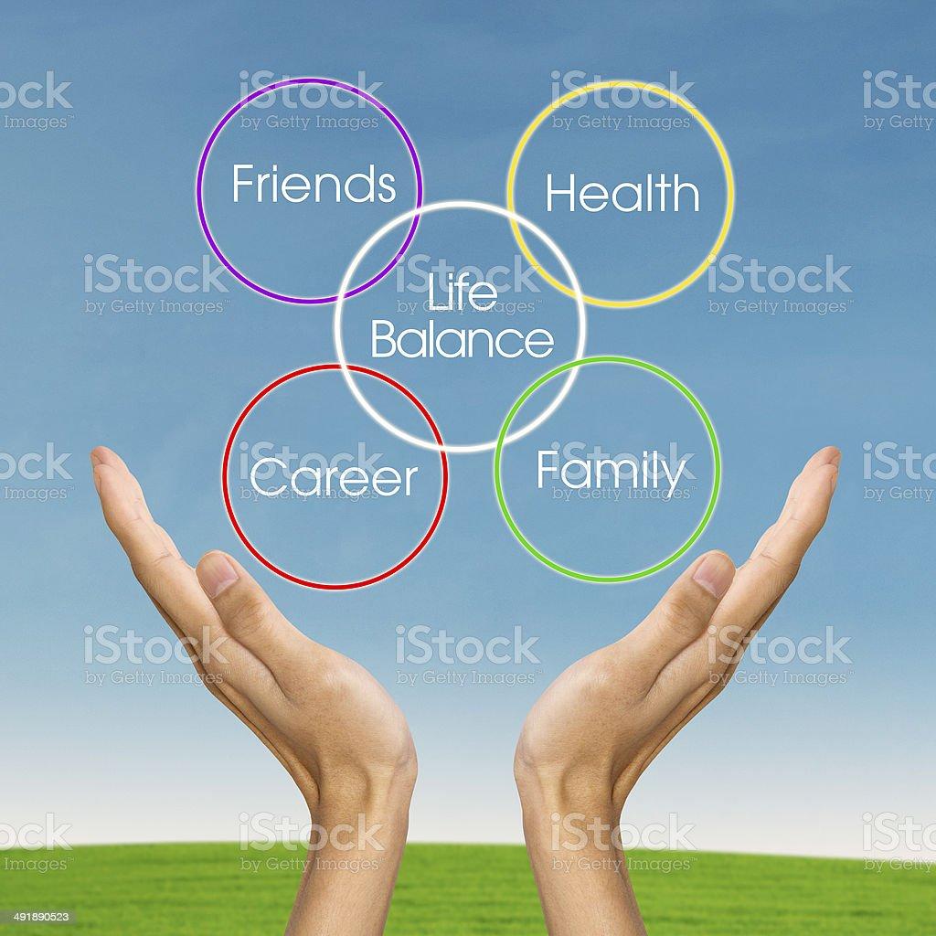 Life balance concept royalty-free stock photo