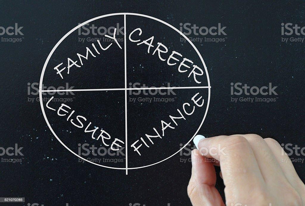 Life balance stock photo