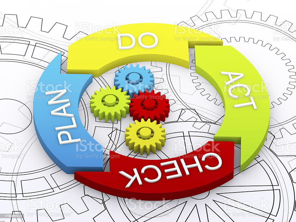 PDCA Life cycle as business concept stock photo