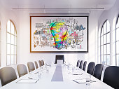 Light bulb poster in boardroom