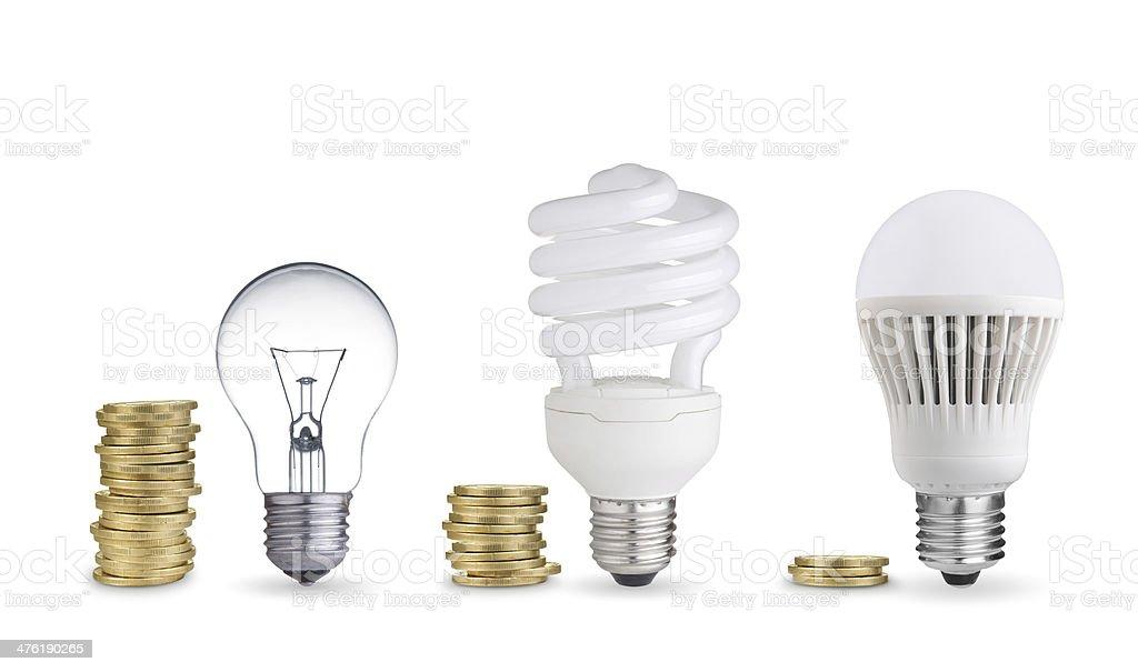 light bulbs and coins stock photo
