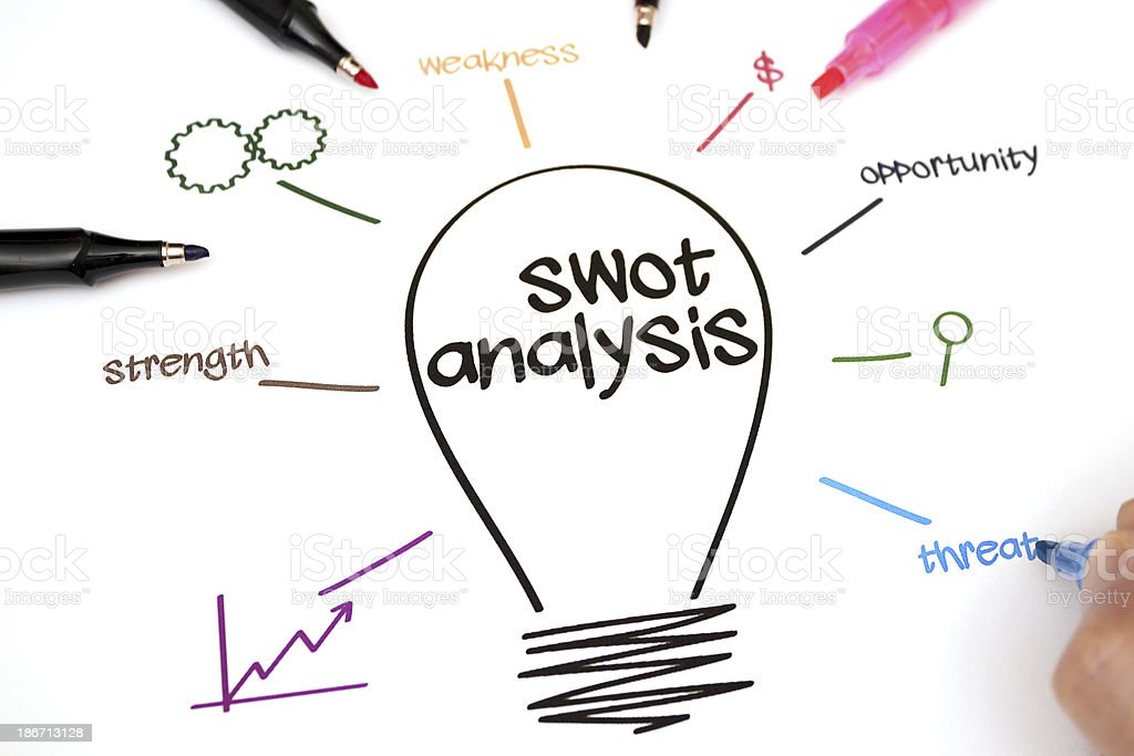 A lightbulb for swot analysis with ideas surrounding it stock photo