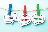 Like share follow