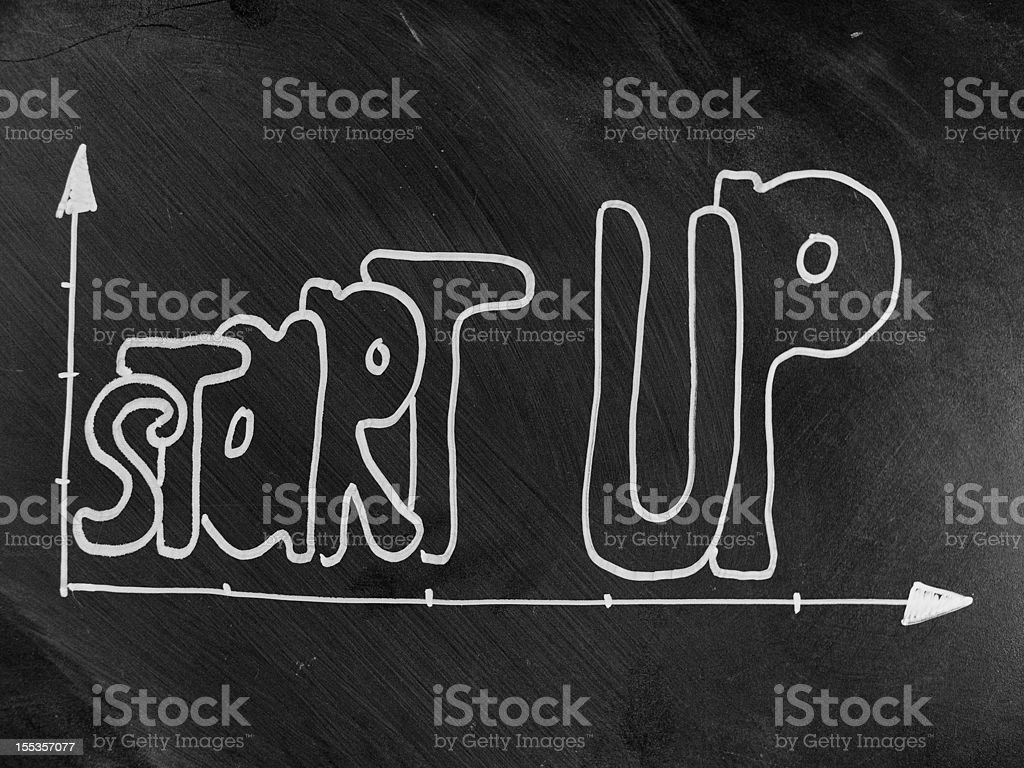 Line chart on blackboard with words Start Up royalty-free stock photo