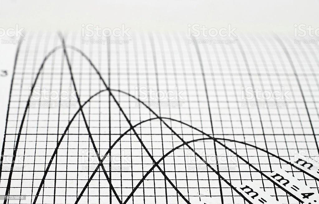 Line graph royalty-free stock photo