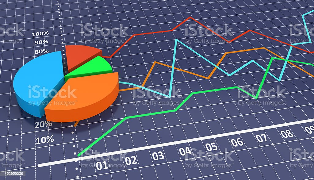 Linear and pie bar chart stock photo