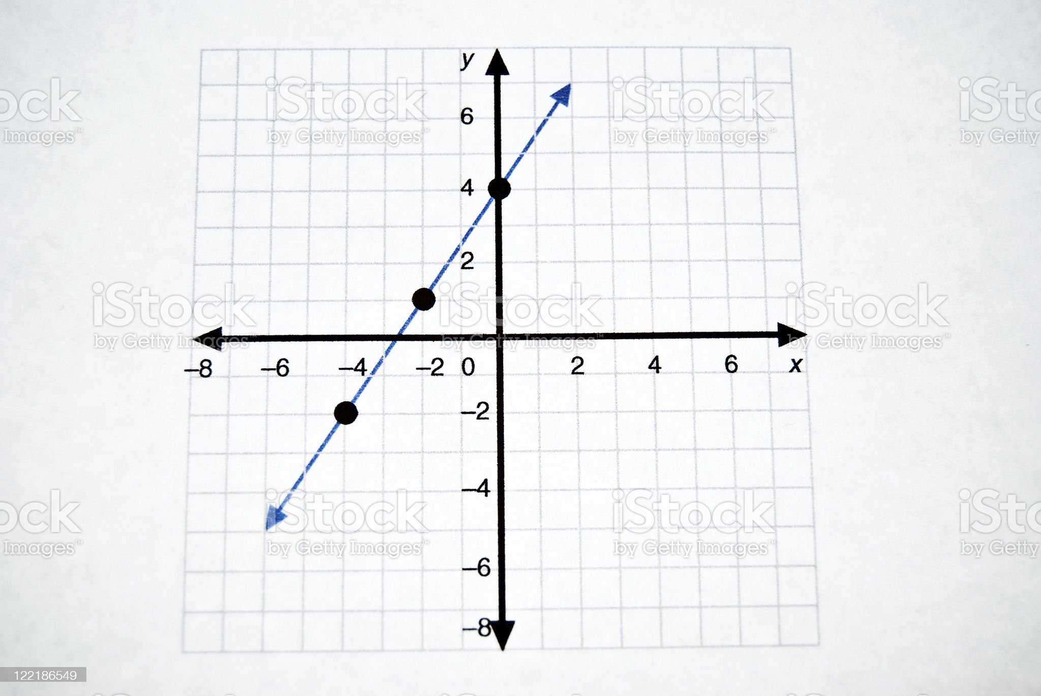 A linear function graph with a grid background royalty-free stock photo