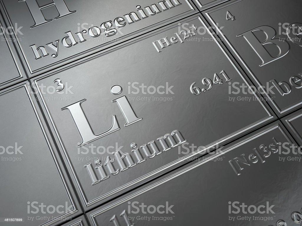 lithium stock photo