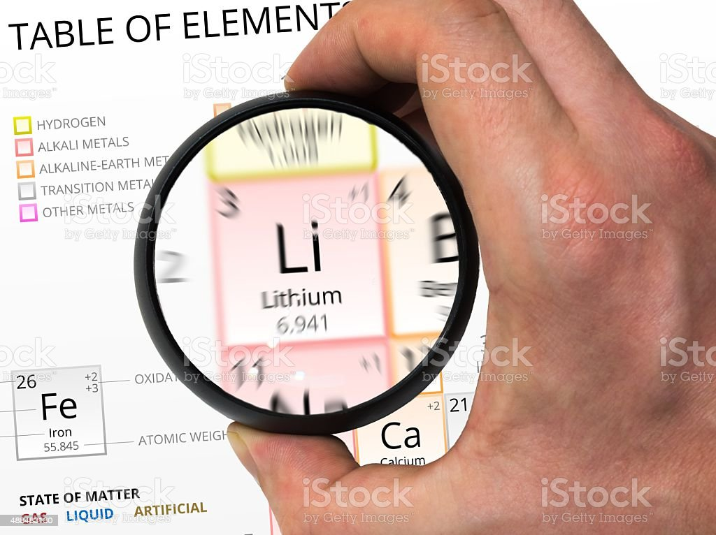 Lithium symbol. Element of the periodic table zoomed with m stock photo