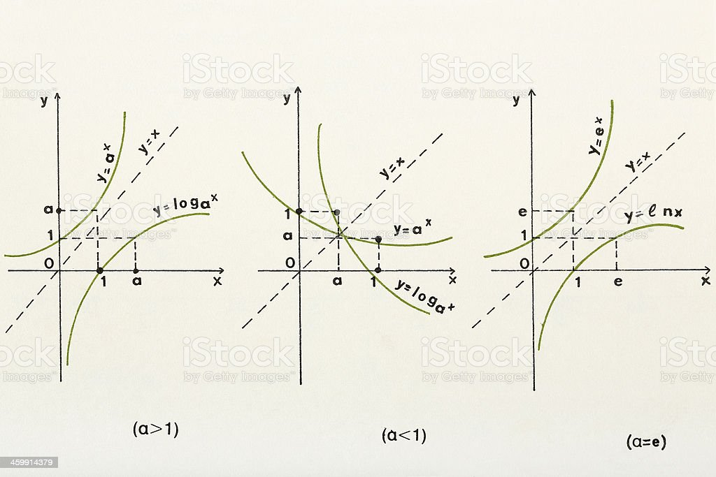 logarithmic graph stock photo