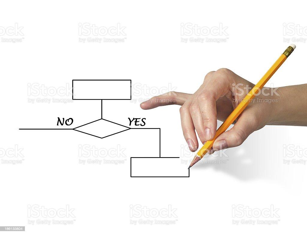 Logic diagram royalty-free stock photo