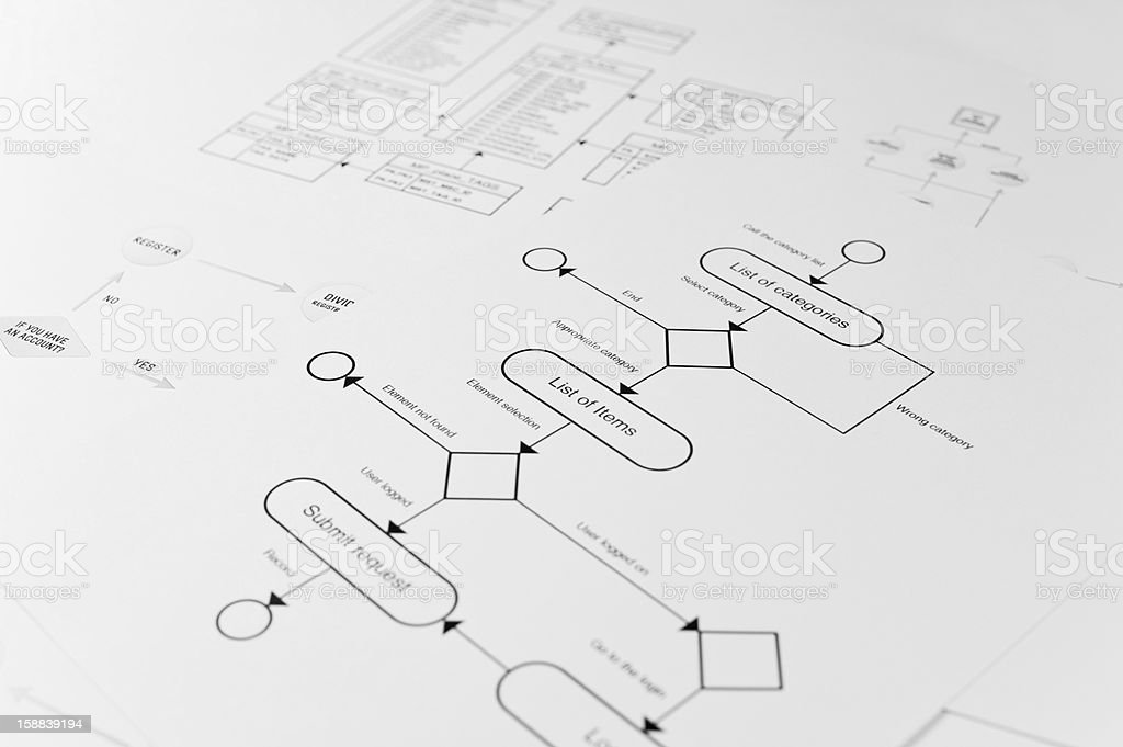 Logical Graph royalty-free stock photo