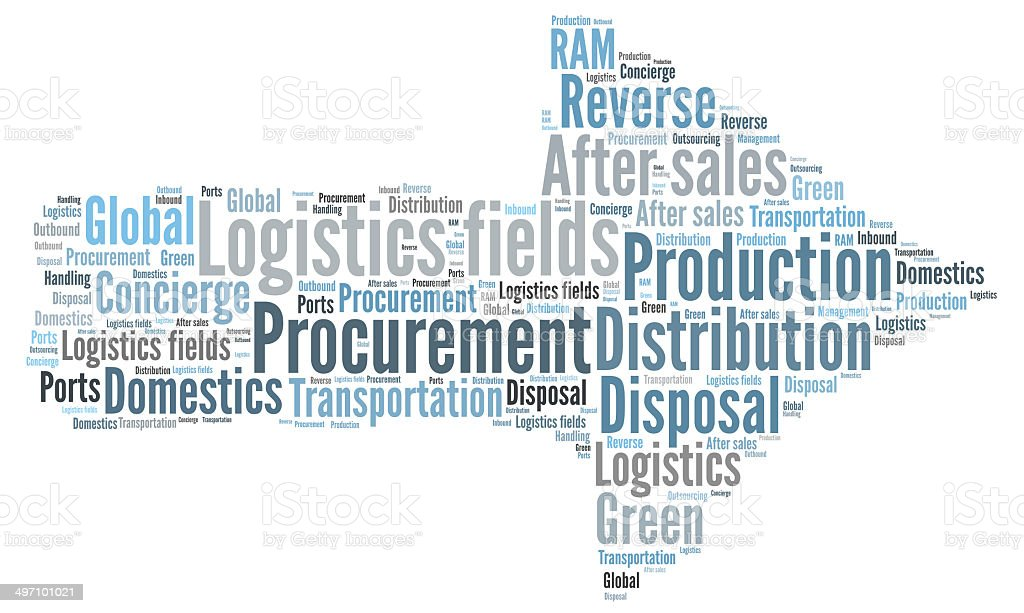 Logistics fields word cloud stock photo