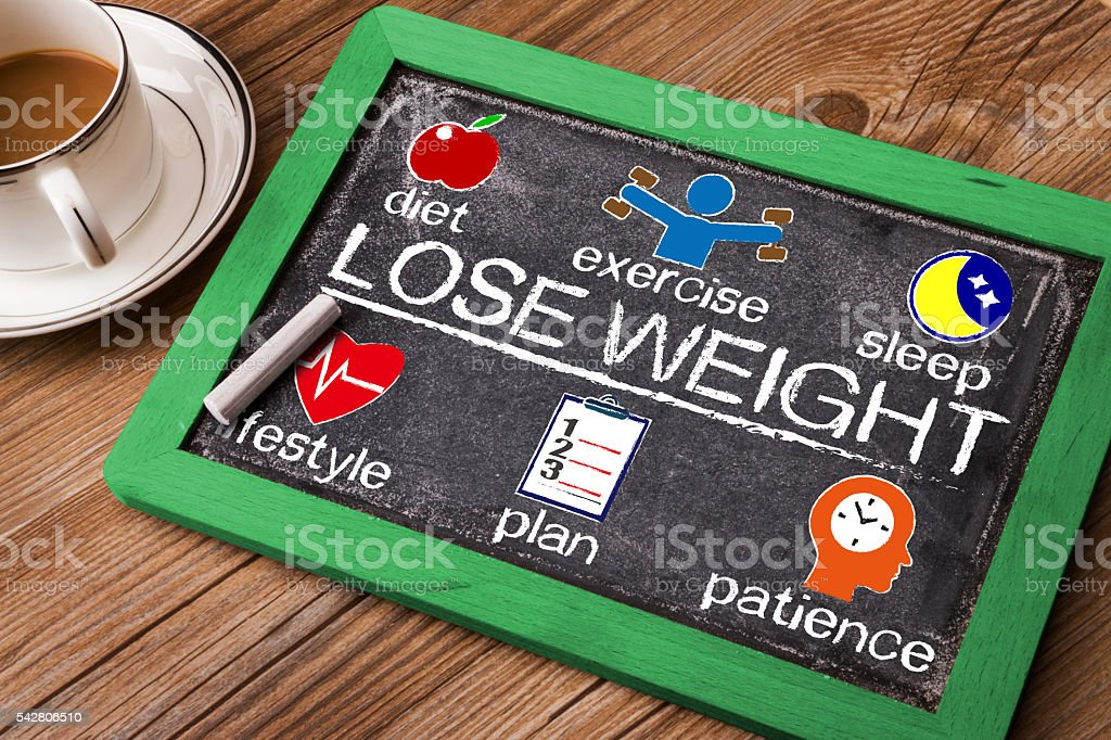 lose weight concept diagram with related elements on blackboard stock photo
