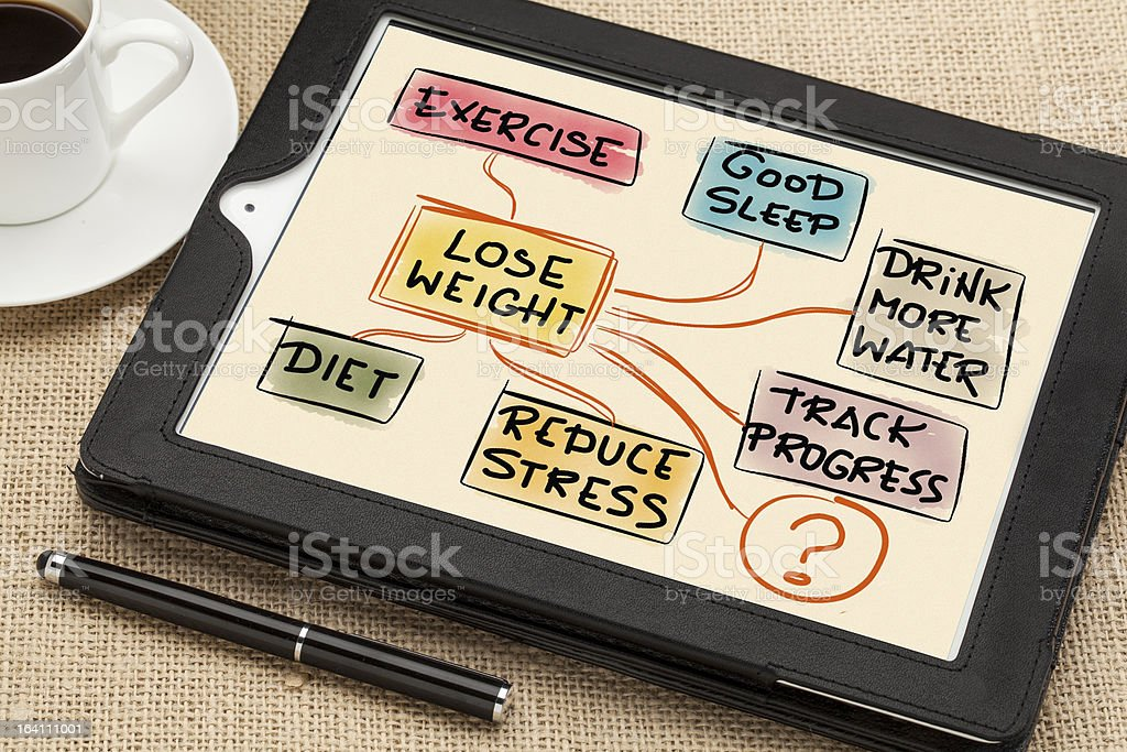 lose weight concept stock photo