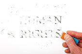 Losing Human Rights