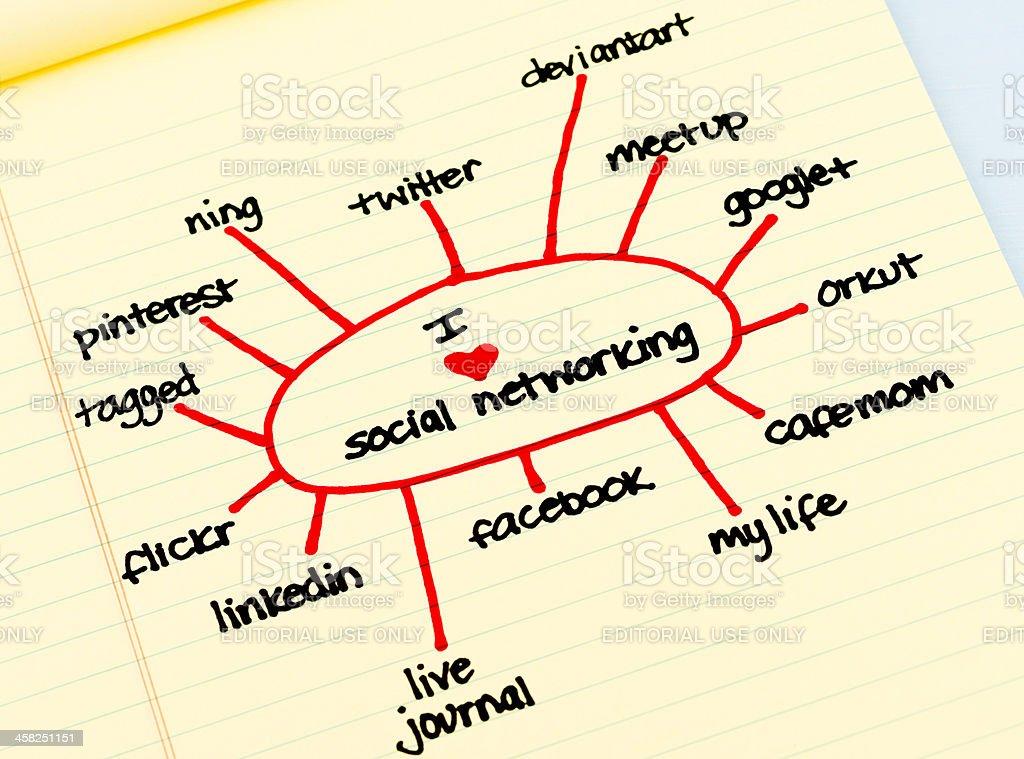 I Love Social Networking royalty-free stock photo