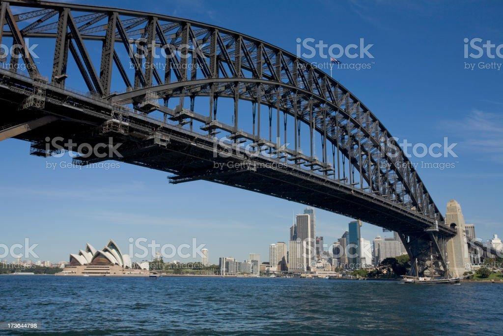 Low angle photo of the Sydney Harbour Bridge royalty-free stock photo
