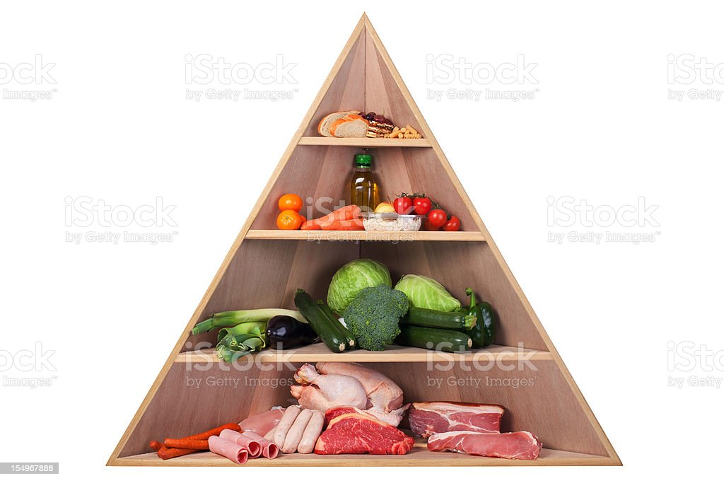 Low carb Food Pyramid stock photo