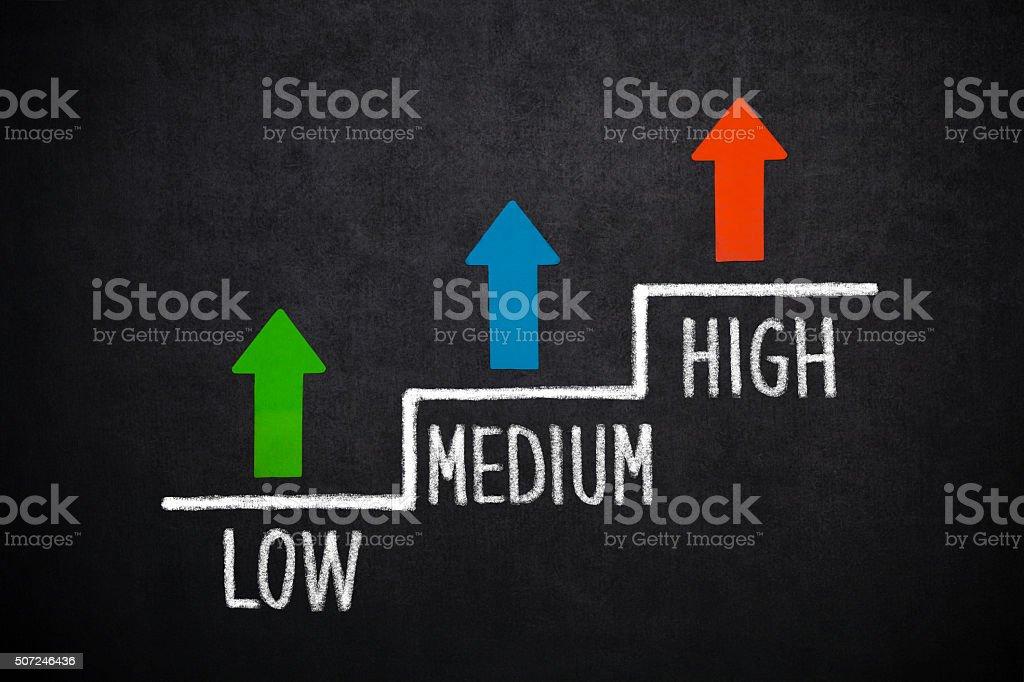 Low, Medium, High stock photo