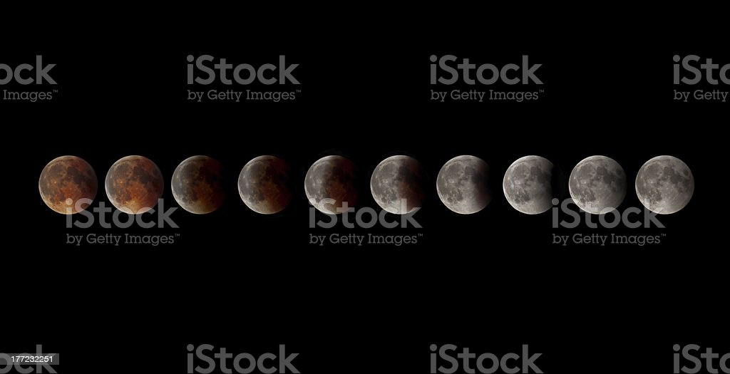 Lunar Eclipse stock photo