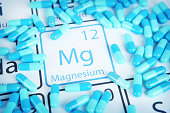 Magnesium - Mineral Supplement on Periodic Table