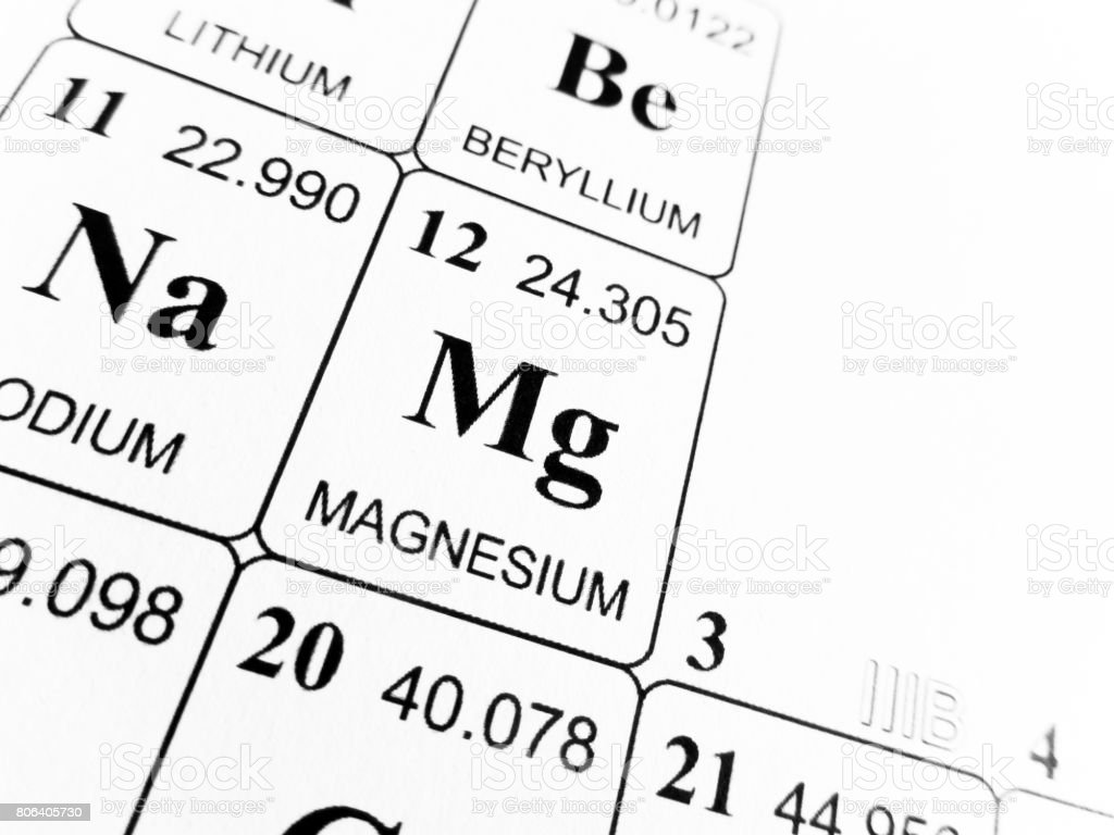 Periodic table for magnesium image collections periodic table images magnesium on the periodic table of the elements stock photo magnesium on the periodic table of gamestrikefo Gallery
