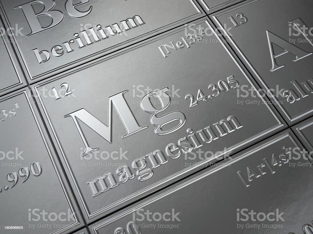 magnesium stock photo