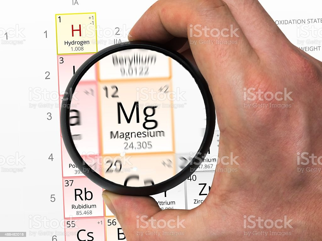 Magnesium symbol. Element of the periodic table zoomed with stock photo