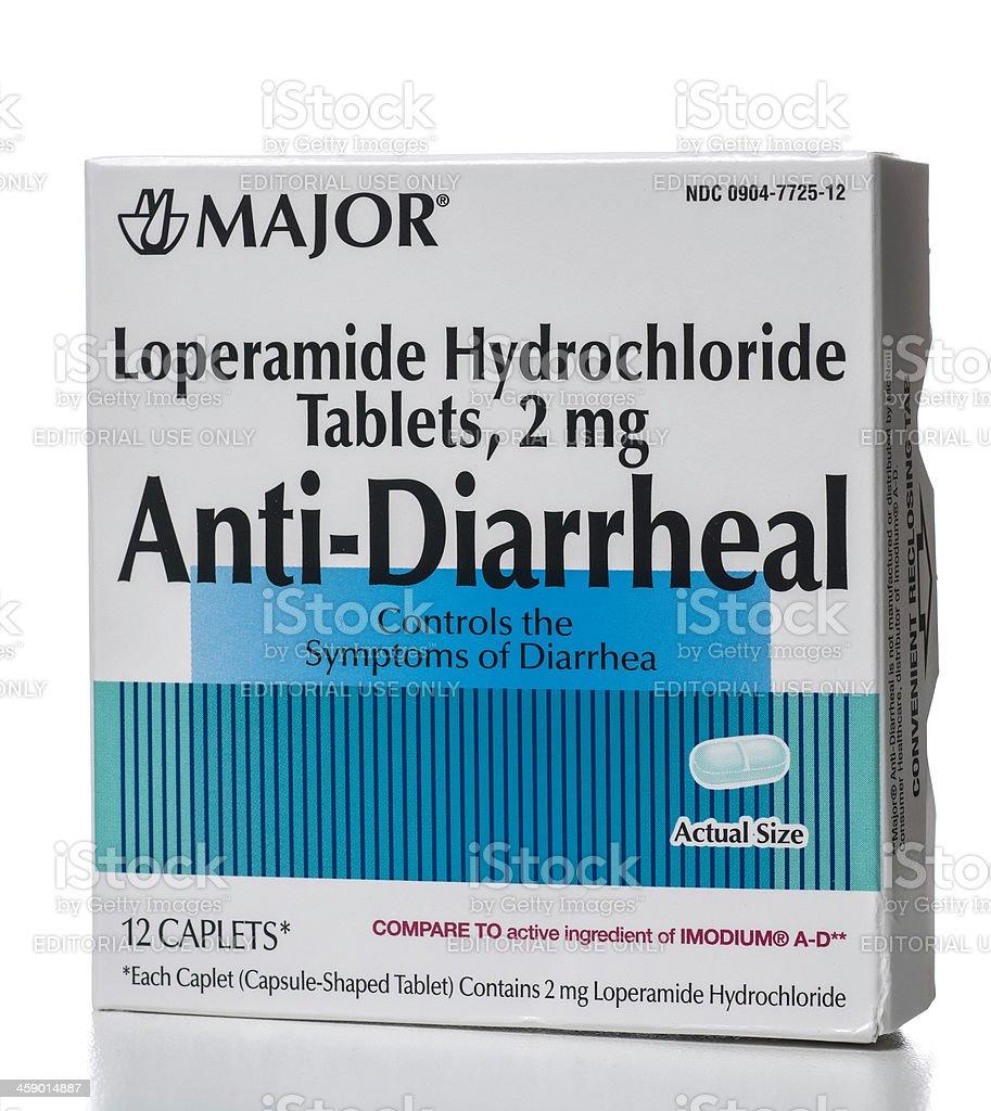 Major Loperamide Hydrochloride Tablets box stock photo