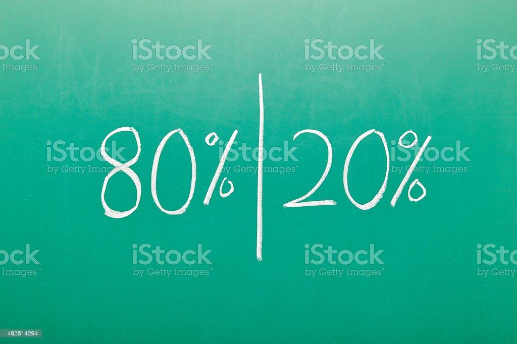 Majority and minority sign on blackboard stock photo