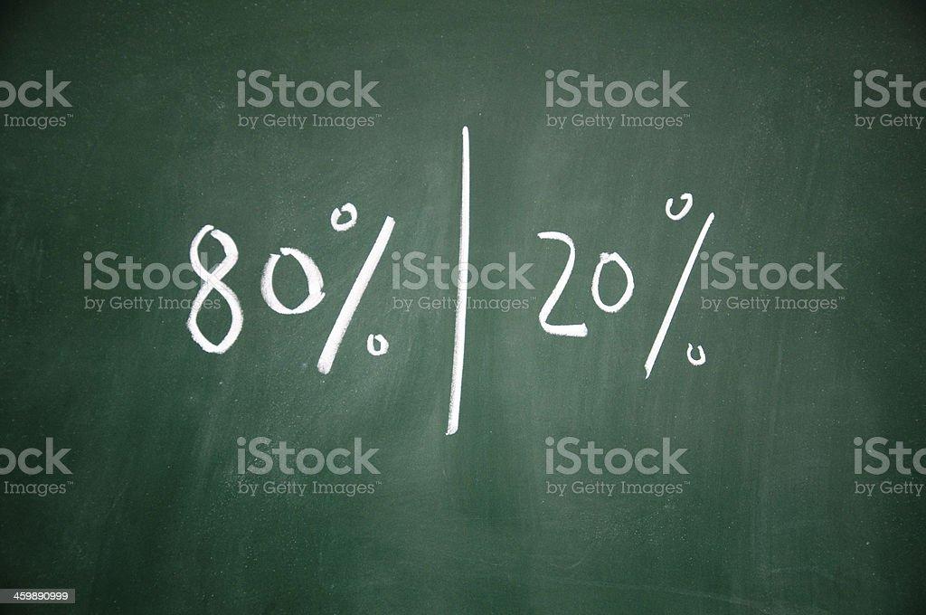 Majority and minority  sign royalty-free stock photo
