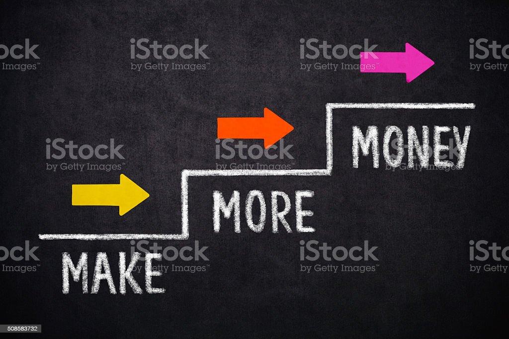 Make More Money stock photo