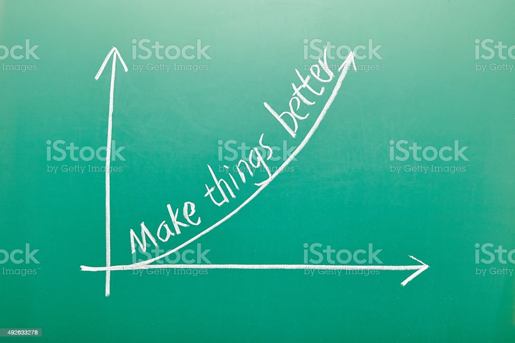 Make things better, words on blackboard stock photo