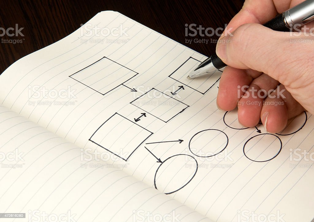 Man drawing a Business Plan using squares, circles and arrow stock photo