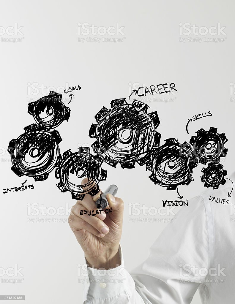 Man drawing an infographic about career values stock photo