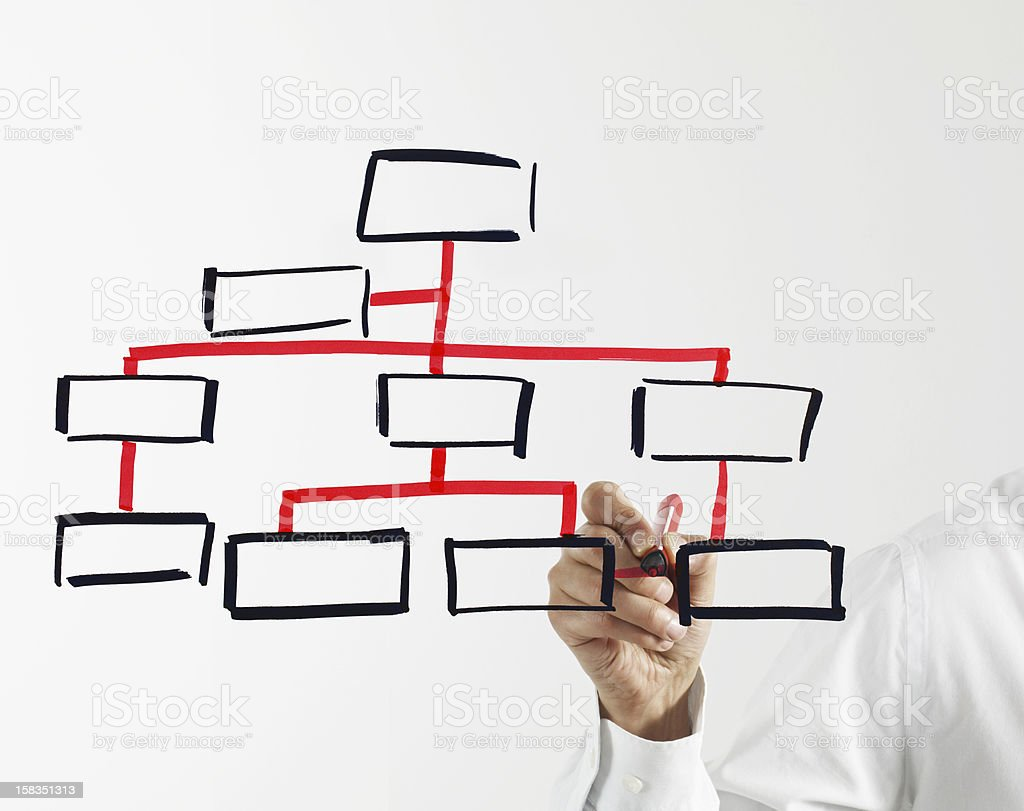 A man draws a blank organization chart on glass stock photo