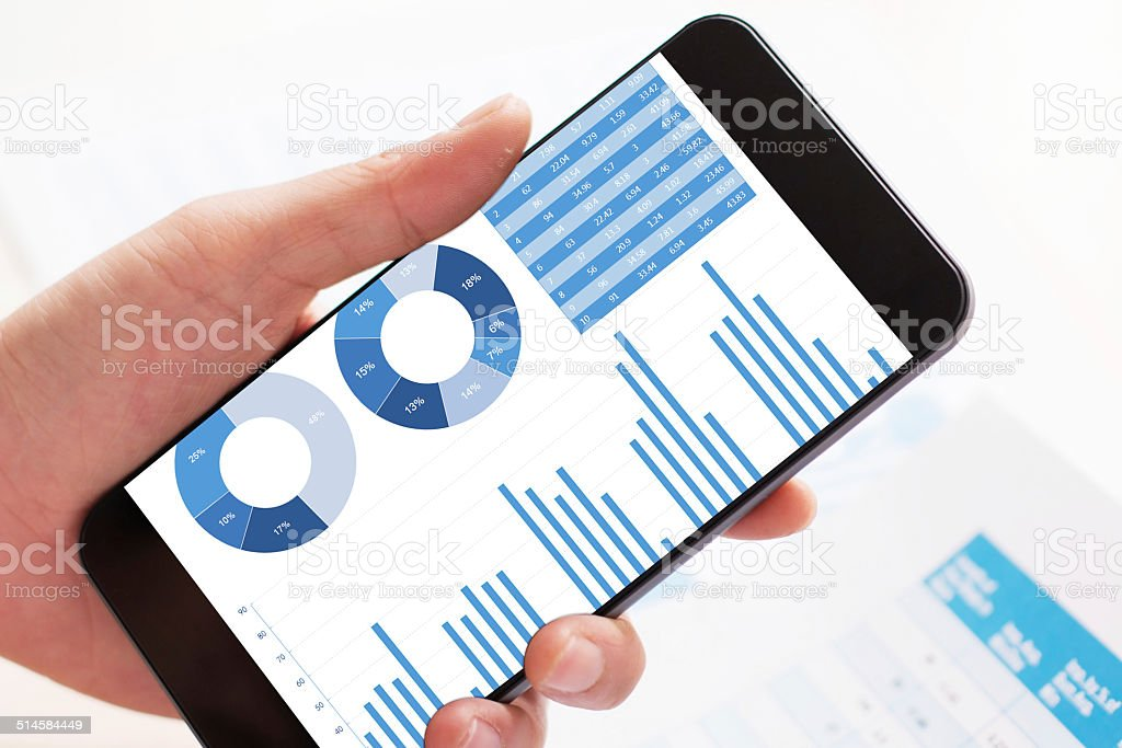 business analysis mobile phone