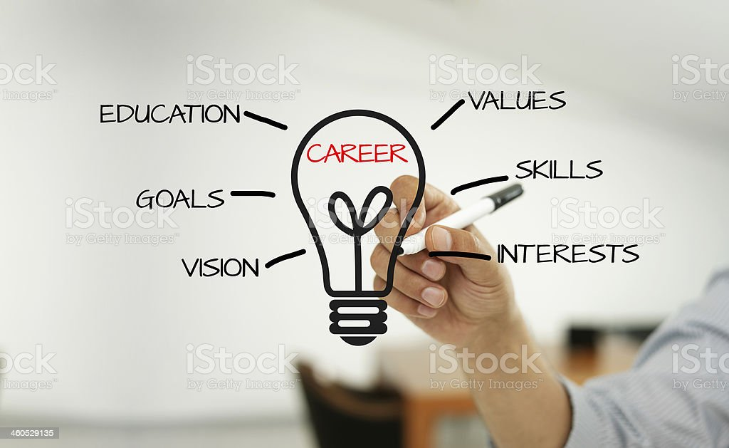 Man writing career aspects around light bulb stock photo