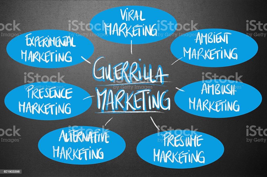 Management - Guerrilla Marketing stock photo