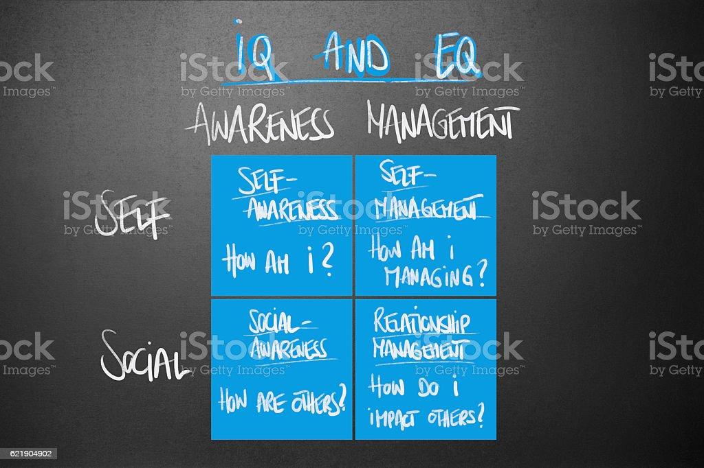 Management - IQ and EQ stock photo
