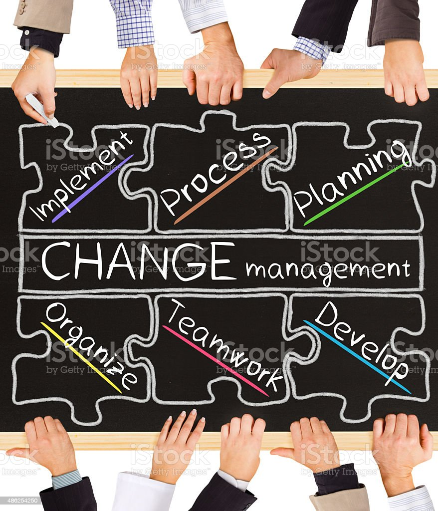 CHANGE management stock photo