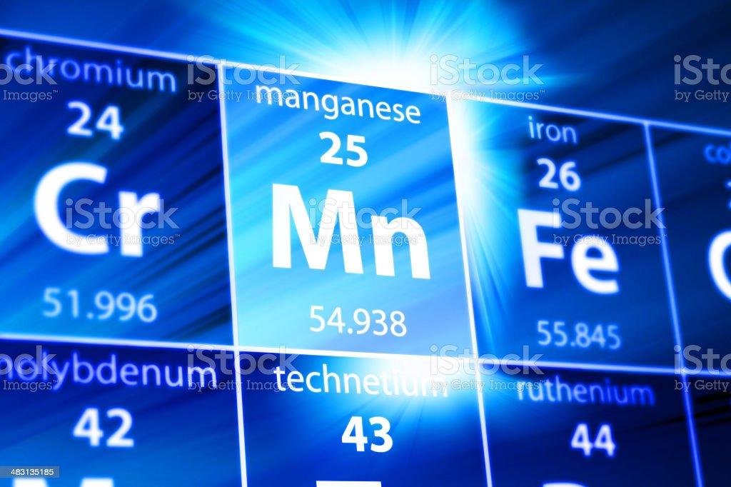 Manganese Mn Periodic Table stock photo