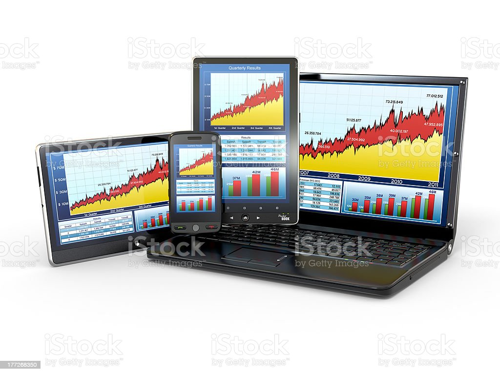 Market Analyze Chart on laptop, tablet pc and phone royalty-free stock photo