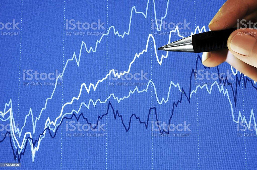 Market Analyze on LCD screen royalty-free stock photo